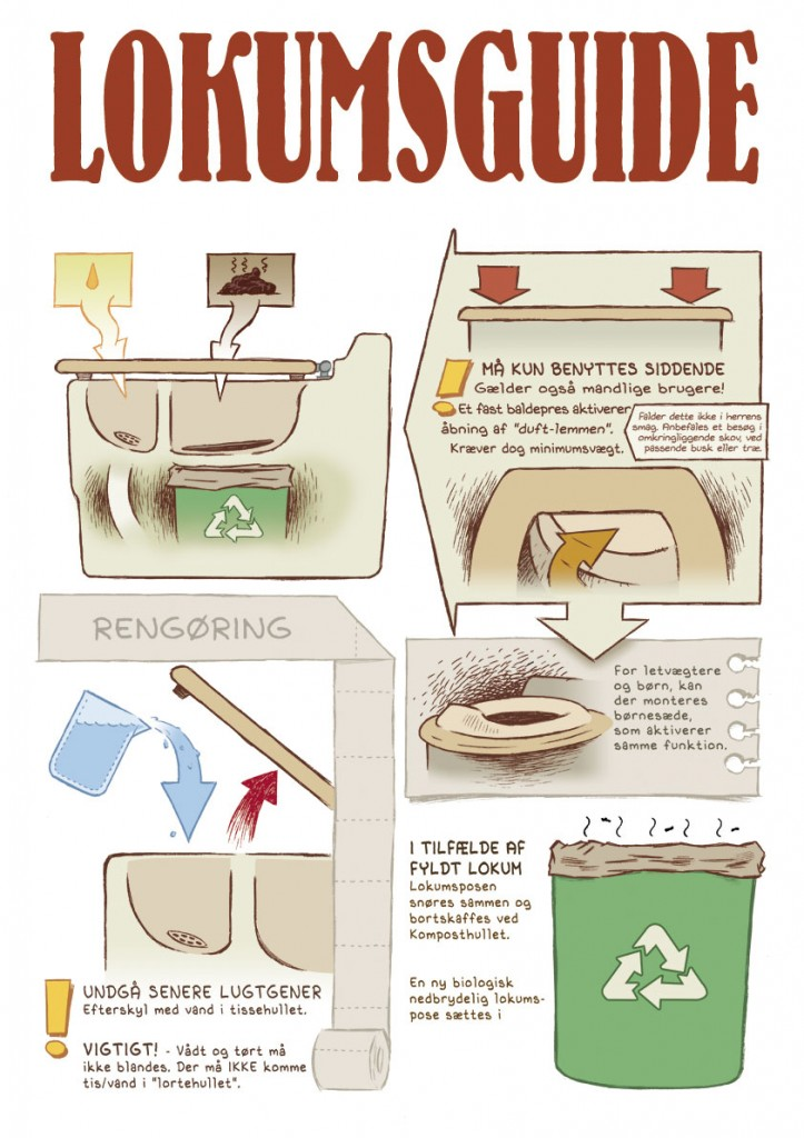 Compost toilet guide